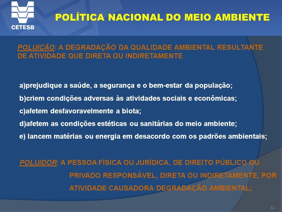 12 POLÍTICA NACIONAL DO MEIO AMBIENTE POLUIÇÃO: A DEGRADAÇÃO DA QUALIDADE AMBIENTAL RESULTANTE DE ATIVIDADE QUE DIRETA OU INDIRETAMENTE a)prejudique a