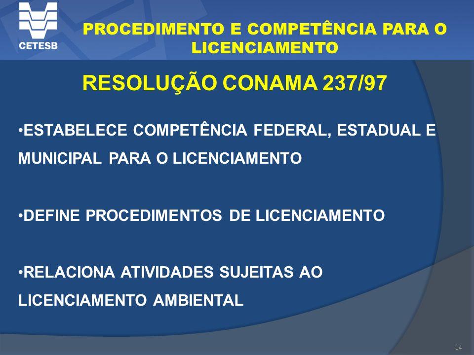 14 PROCEDIMENTO E COMPETÊNCIA PARA O LICENCIAMENTO RESOLUÇÃO CONAMA 237/97 ESTABELECE COMPETÊNCIA FEDERAL, ESTADUAL E MUNICIPAL PARA O LICENCIAMENTO D