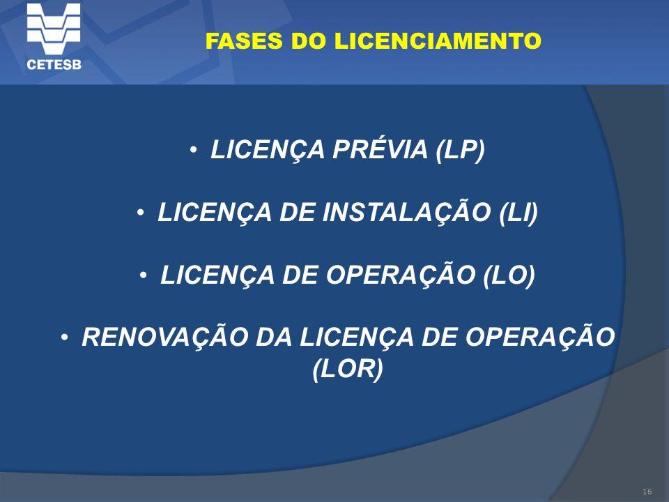 16 FASES DO LICENCIAMENTO LICENÇA PRÉVIA (LP) LICENÇA DE INSTALAÇÃO (LI) LICENÇA DE OPERAÇÃO (LO) RENOVAÇÃO DA LICENÇA DE OPERAÇÃO (LOR)