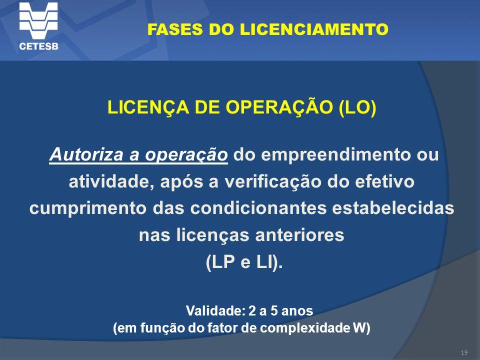 19 FASES DO LICENCIAMENTO LICENÇA DE OPERAÇÃO (LO) Autoriza a operação do empreendimento ou atividade, após a verificação do efetivo cumprimento das c