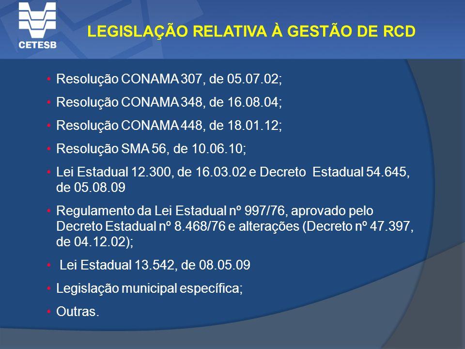 LEGISLAÇÃO RELATIVA À GESTÃO DE RCD Resolução CONAMA 307, de 05.07.02; Resolução CONAMA 348, de 16.08.04; Resolução CONAMA 448, de 18.01.12; Resolução