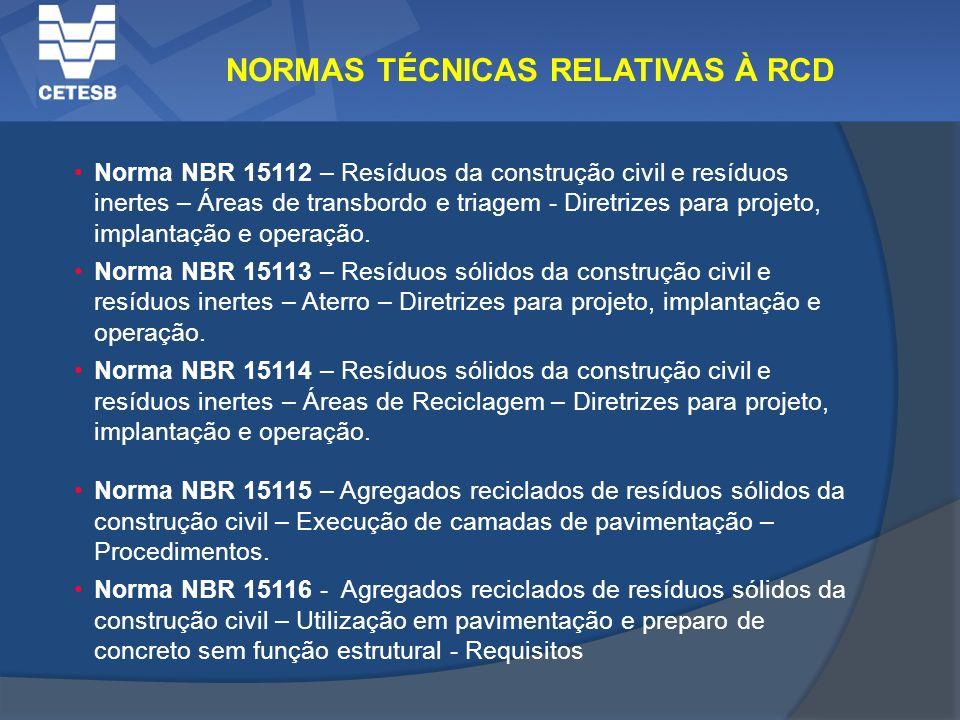 NORMAS TÉCNICAS RELATIVAS À RCD Norma NBR 15112 – Resíduos da construção civil e resíduos inertes – Áreas de transbordo e triagem - Diretrizes para pr