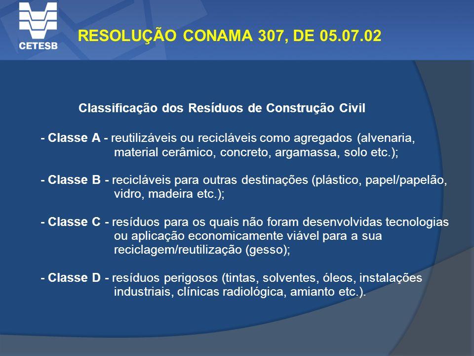 Classificação dos Resíduos de Construção Civil - Classe A - reutilizáveis ou recicláveis como agregados (alvenaria, material cerâmico, concreto, argam