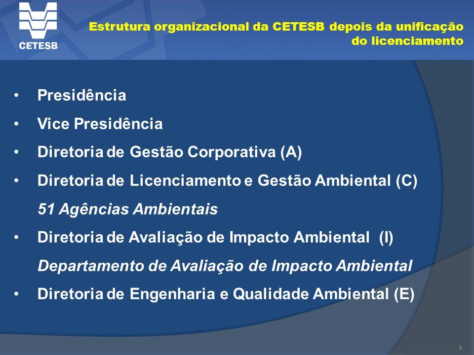 3 Estrutura organizacional da CETESB depois da unificação do licenciamento Presidência Vice Presidência Diretoria de Gestão Corporativa (A) Diretoria
