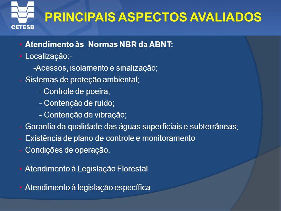 Atendimento às Normas NBR da ABNT: Localização:- -Acessos, isolamento e sinalização; -Sistemas de proteção ambiental; - Controle de poeira; - Contençã