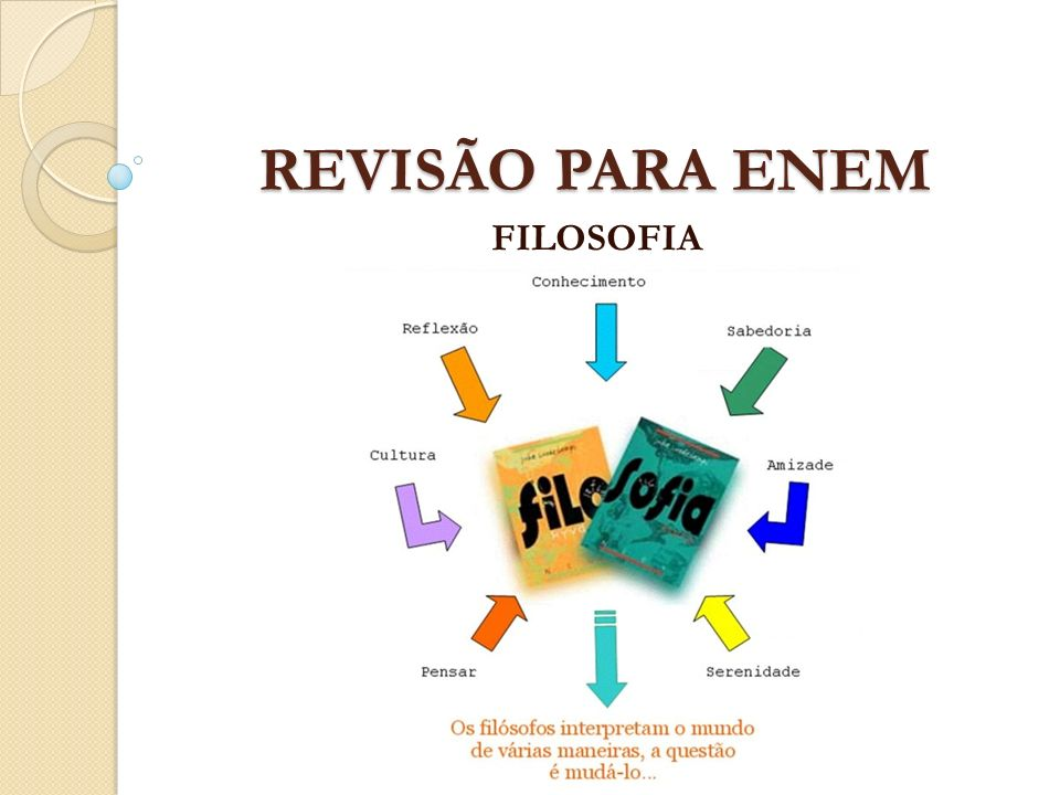 REVISÃO PARA ENEM FILOSOFIA