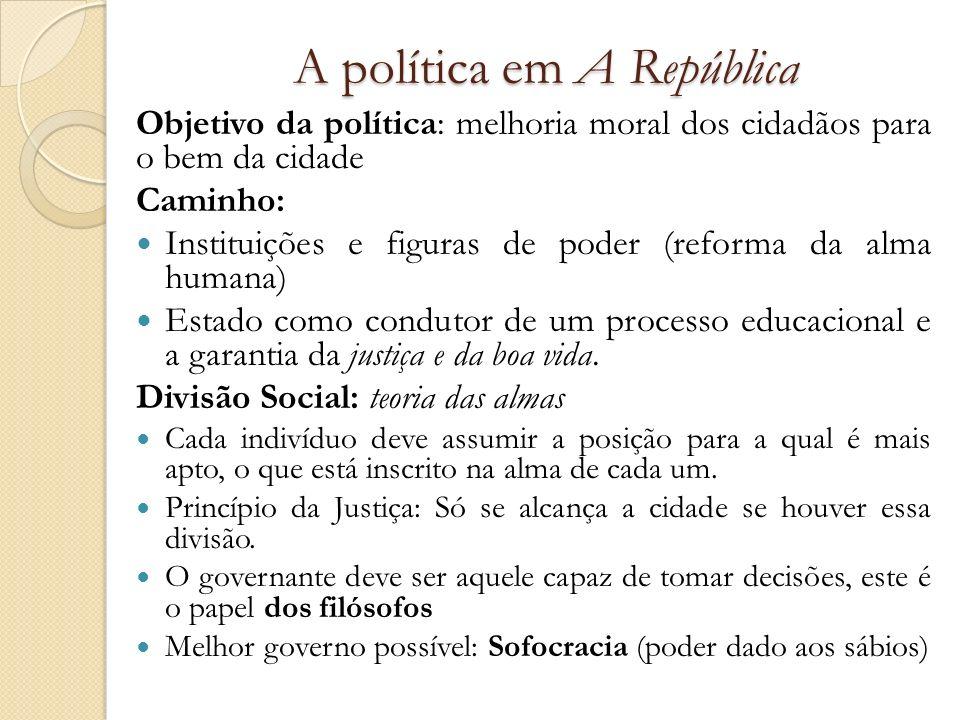 A política em A República Objetivo da política: melhoria moral dos cidadãos para o bem da cidade Caminho: Instituições e figuras de poder (reforma da