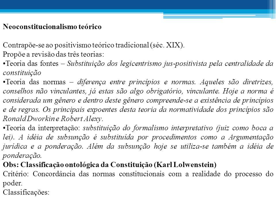 Neoconstitucionalismo teórico Contrapõe-se ao positivismo teórico tradicional (séc.
