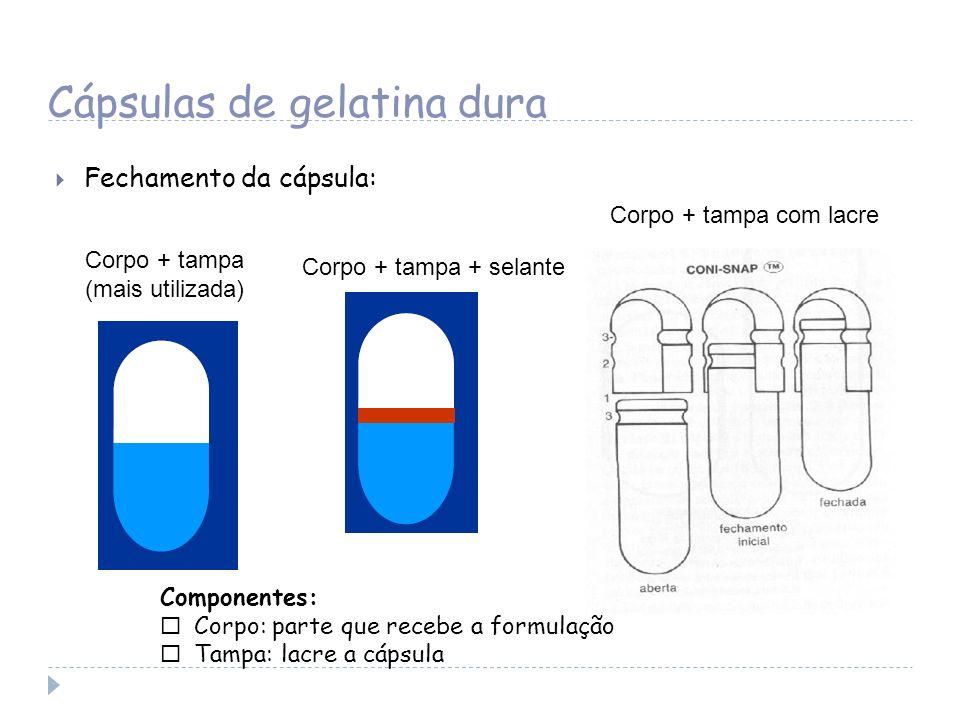 Cápsulas de gelatina dura Fechamento da cápsula: Corpo + tampa (mais utilizada) Corpo + tampa + selante Corpo + tampa com lacre Componentes: Corpo: pa