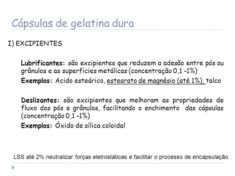 Cápsulas de gelatina dura I) EXCIPIENTES Lubrificantes: são excipientes que reduzem a adesão entre pós ou grânulos e as superfícies metálicas (concent