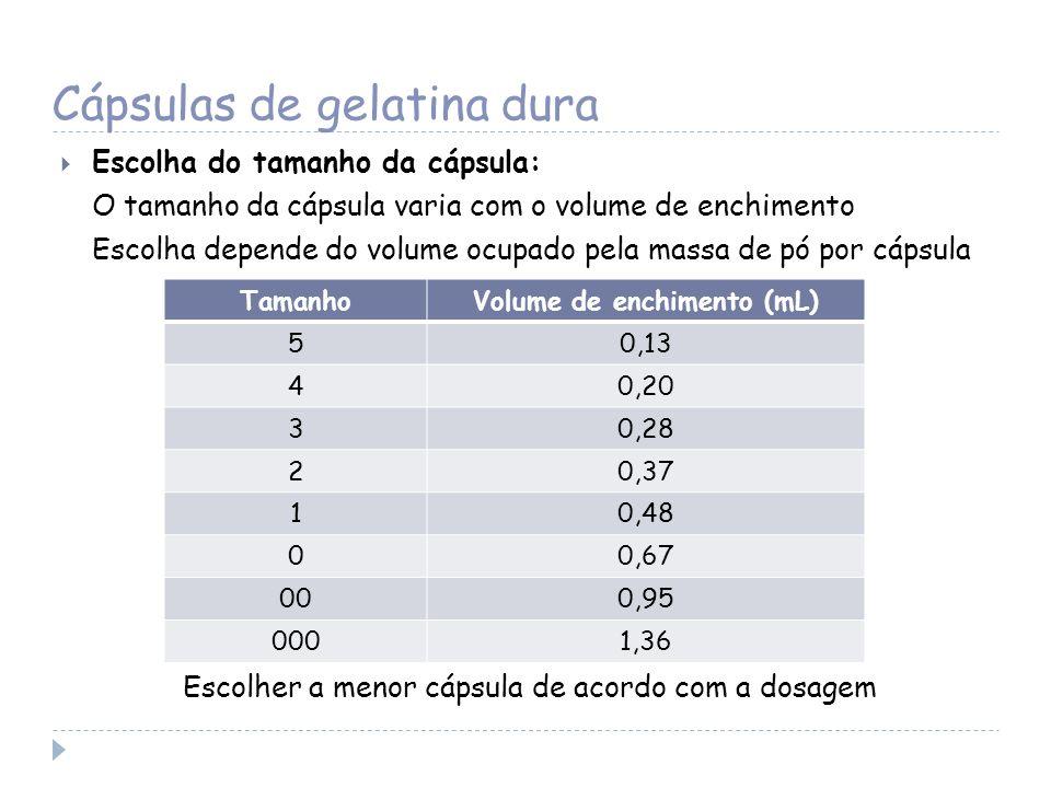 Cápsulas de gelatina dura Escolha do tamanho da cápsula: O tamanho da cápsula varia com o volume de enchimento Escolha depende do volume ocupado pela