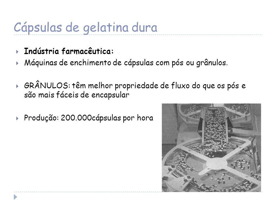 Cápsulas de gelatina dura Indústria farmacêutica: Máquinas de enchimento de cápsulas com pós ou grânulos. GRÂNULOS: têm melhor propriedade de fluxo do