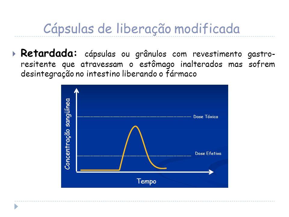 Cápsulas de liberação modificada Retardada: cápsulas ou grânulos com revestimento gastro- resitente que atravessam o estômago inalterados mas sofrem d