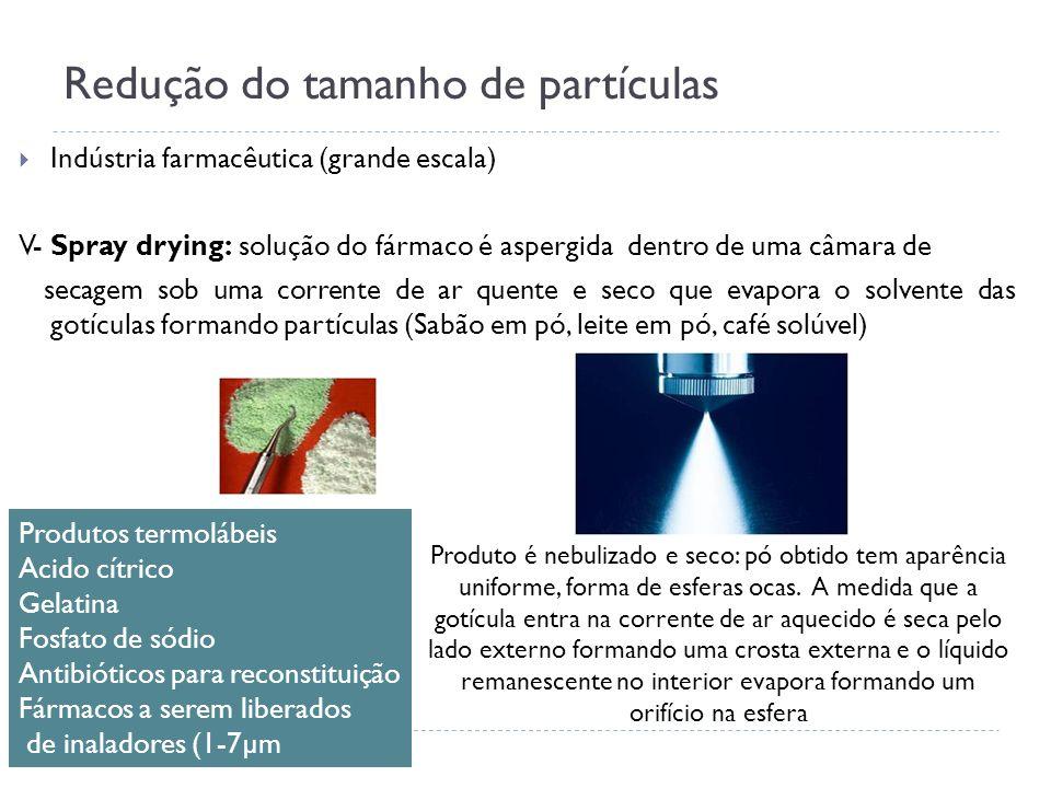 Redução do tamanho de partículas Indústria farmacêutica (grande escala) V- Spray drying: solução do fármaco é aspergida dentro de uma câmara de secage