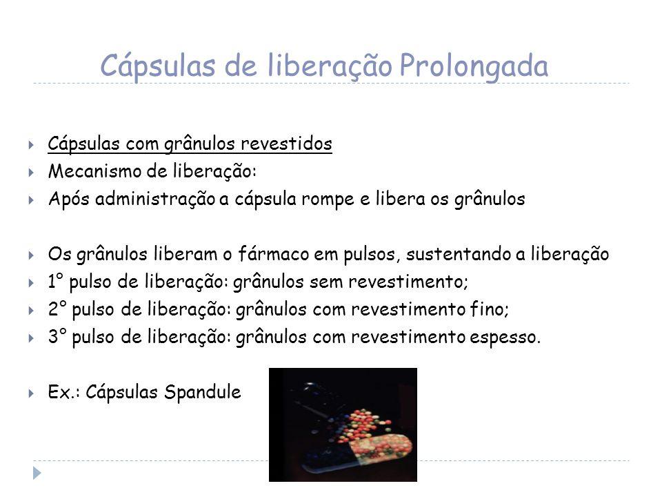 Cápsulas de liberação Prolongada Cápsulas com grânulos revestidos Mecanismo de liberação: Após administração a cápsula rompe e libera os grânulos Os g