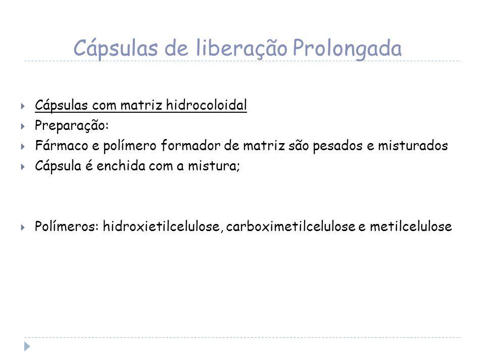 Cápsulas de liberação Prolongada Cápsulas com matriz hidrocoloidal Preparação: Fármaco e polímero formador de matriz são pesados e misturados Cápsula