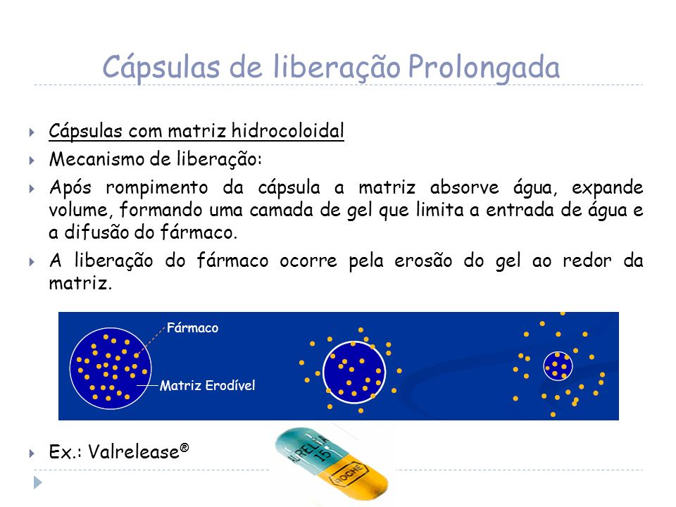 Cápsulas de liberação Prolongada Cápsulas com matriz hidrocoloidal Mecanismo de liberação: Após rompimento da cápsula a matriz absorve água, expande v