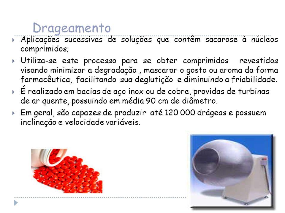 Drageamento Aplicações sucessivas de soluções que contêm sacarose à núcleos comprimidos; Utiliza-se este processo para se obter comprimidos revestidos