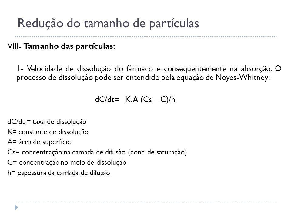 Redução do tamanho de partículas VIII- Tamanho das partículas: 1- Velocidade de dissolução do fármaco e consequentemente na absorção. O processo de di