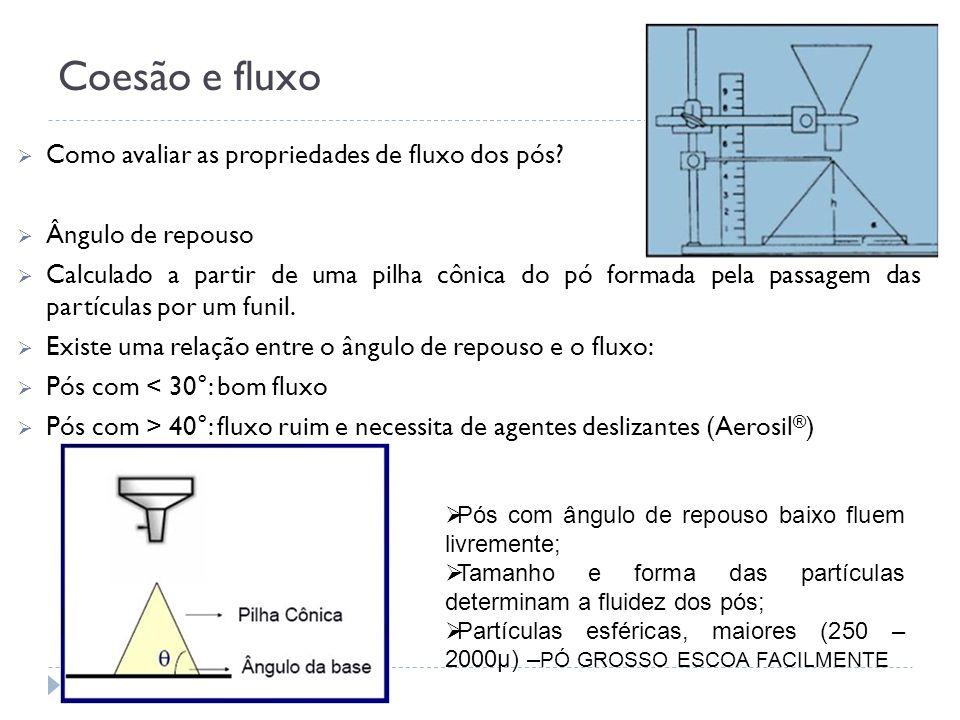 Como avaliar as propriedades de fluxo dos pós? Ângulo de repouso Calculado a partir de uma pilha cônica do pó formada pela passagem das partículas por