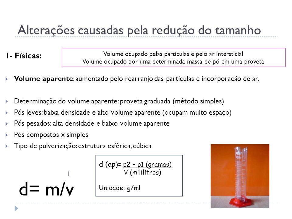1- Físicas: Volume aparente: aumentado pelo rearranjo das partículas e incorporação de ar. Determinação do volume aparente: proveta graduada (método s