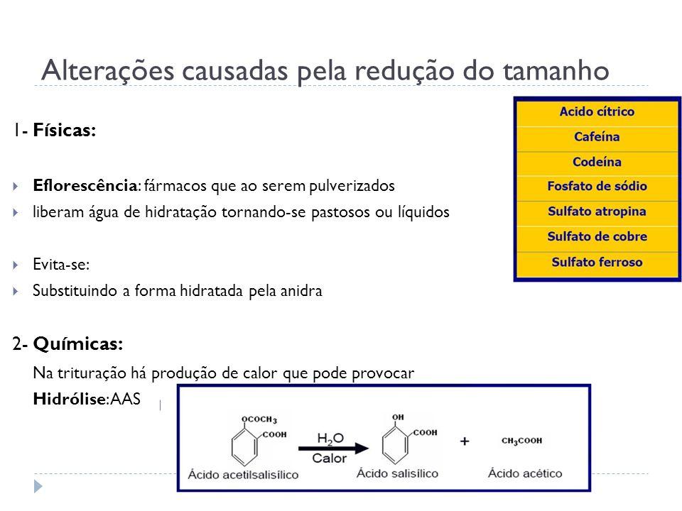 1- Físicas: Eflorescência: fármacos que ao serem pulverizados liberam água de hidratação tornando-se pastosos ou líquidos Evita-se: Substituindo a for