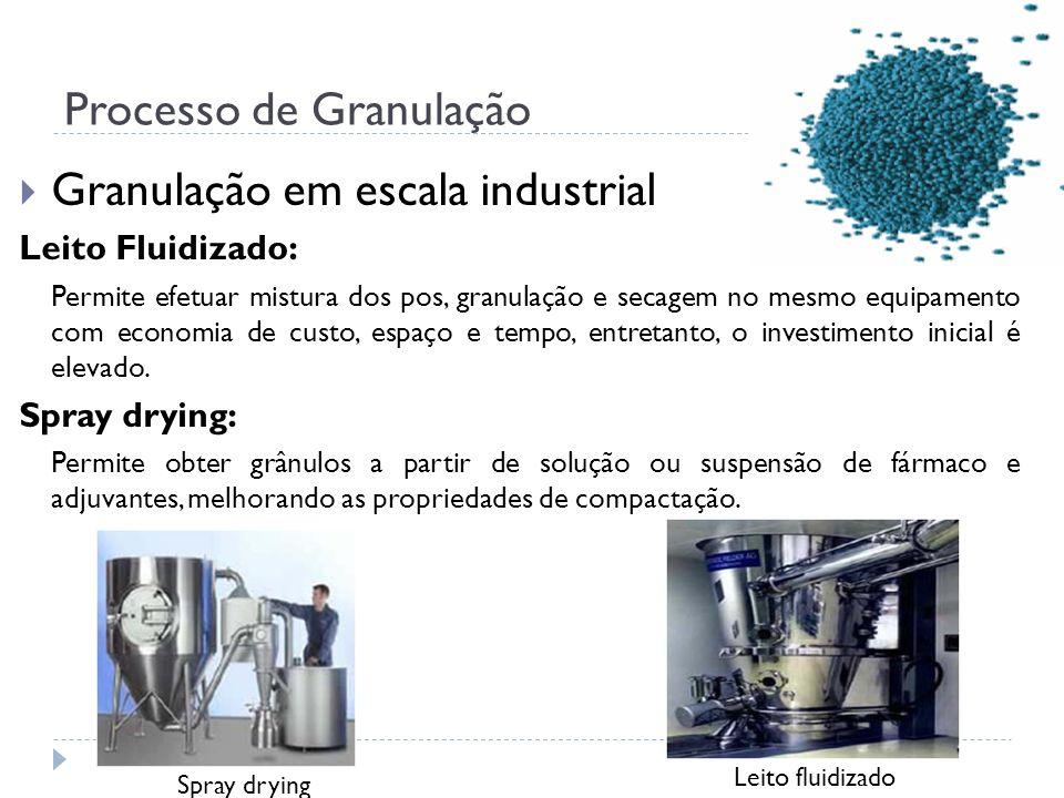 Granulação em escala industrial Leito Fluidizado: Permite efetuar mistura dos pos, granulação e secagem no mesmo equipamento com economia de custo, es