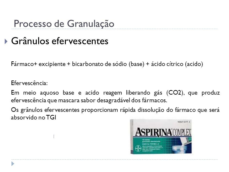 Grânulos efervescentes Fármaco+ excipiente + bicarbonato de sódio (base) + ácido cítrico (acido) Efervescência: Em meio aquoso base e acido reagem lib