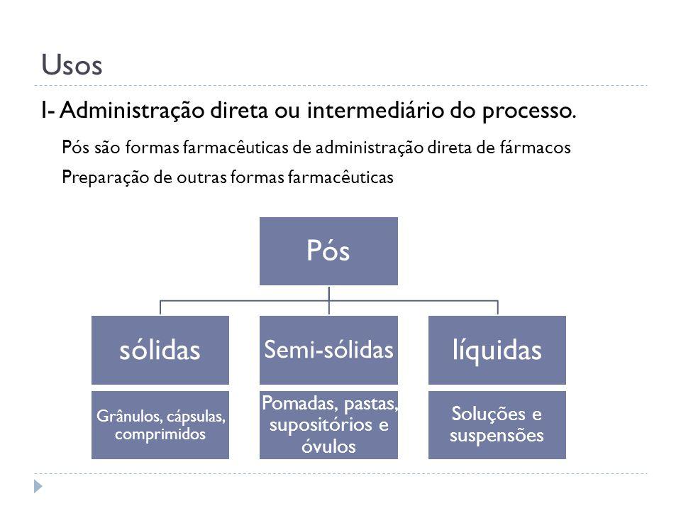 Usos I- Administração direta ou intermediário do processo. Pós são formas farmacêuticas de administração direta de fármacos Preparação de outras forma