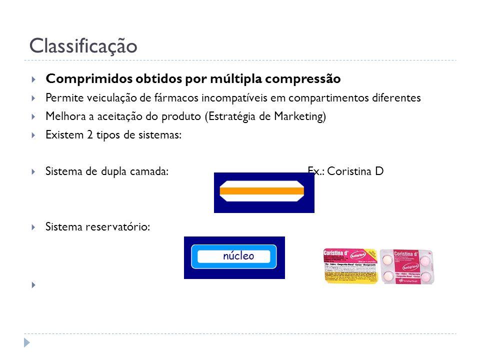 Classificação Comprimidos obtidos por múltipla compressão Permite veiculação de fármacos incompatíveis em compartimentos diferentes Melhora a aceitaçã