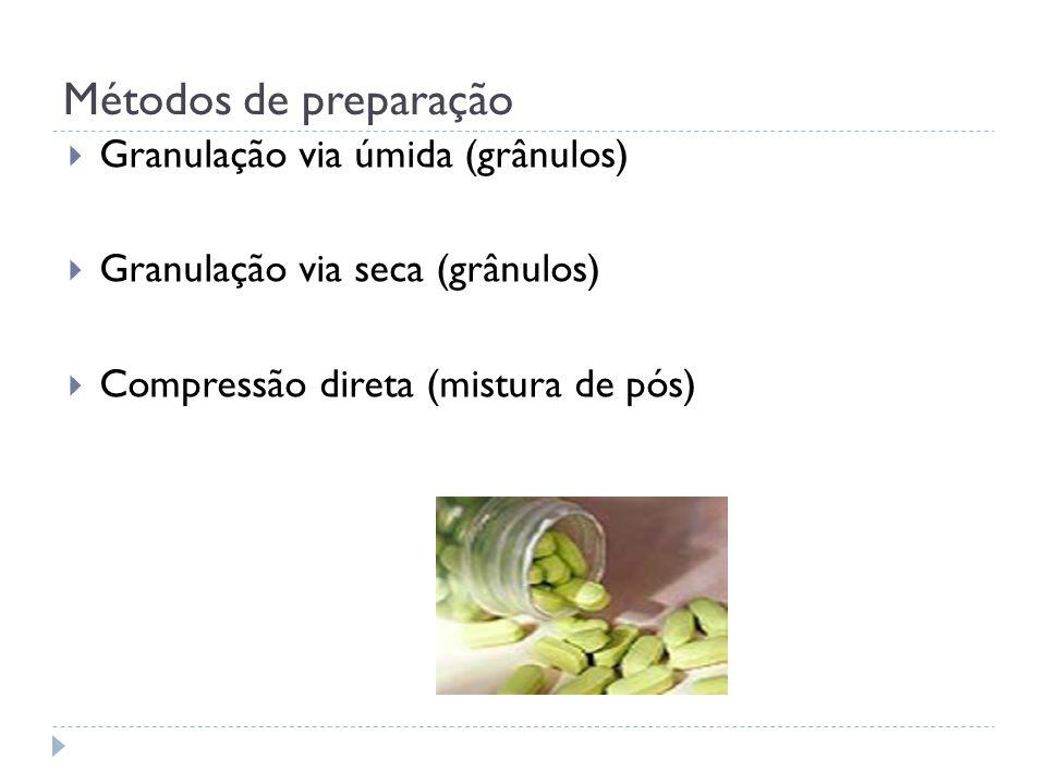 Métodos de preparação Granulação via úmida (grânulos) Granulação via seca (grânulos) Compressão direta (mistura de pós)