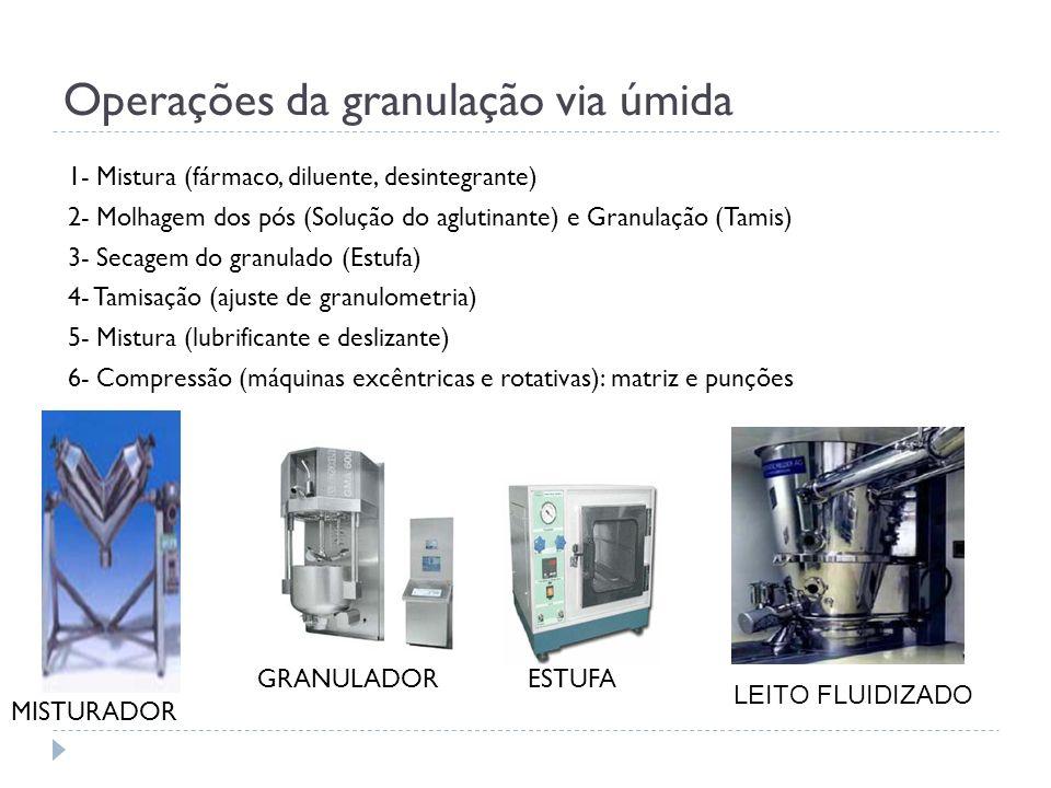 Operações da granulação via úmida 1- Mistura (fármaco, diluente, desintegrante) 2- Molhagem dos pós (Solução do aglutinante) e Granulação (Tamis) 3- S