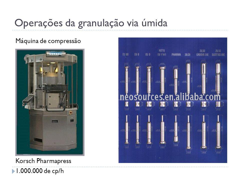 Operações da granulação via úmida Máquina de compressão Korsch Pharmapress 1.000.000 de cp/h