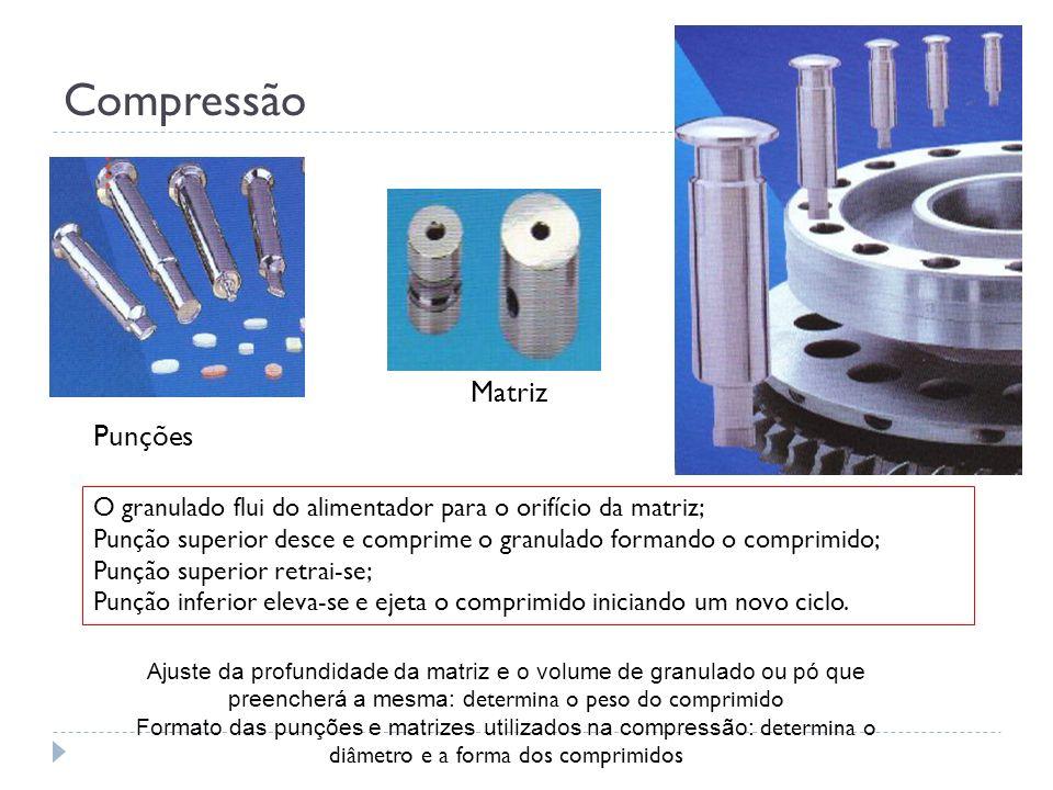 Compressão Matriz Punções O granulado flui do alimentador para o orifício da matriz; Punção superior desce e comprime o granulado formando o comprimid