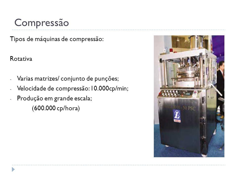 Compressão Tipos de máquinas de compressão: Rotativa - Varias matrizes/ conjunto de punções; - Velocidade de compressão: 10.000cp/min; - Produção em g