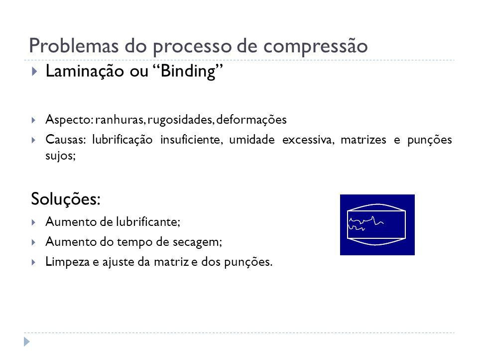 Problemas do processo de compressão Laminação ou Binding Aspecto: ranhuras, rugosidades, deformações Causas: lubrificação insuficiente, umidade excess