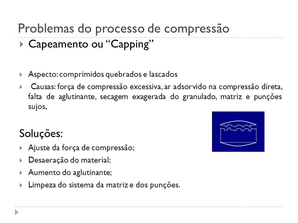 Problemas do processo de compressão Capeamento ou Capping Aspecto: comprimidos quebrados e lascados Causas: força de compressão excessiva, ar adsorvid