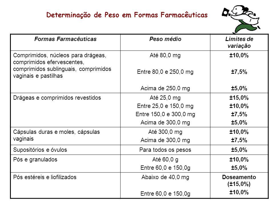Determinação de Peso em Formas Farmacêuticas Formas FarmacêuticasPeso médioLimites de variação Comprimidos, núcleos para drágeas, comprimidos efervesc