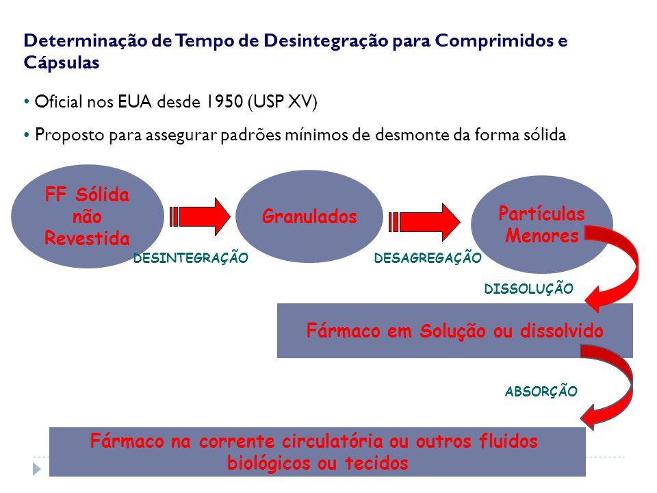 Determinação de Tempo de Desintegração para Comprimidos e Cápsulas Oficial nos EUA desde 1950 (USP XV) Proposto para assegurar padrões mínimos de desm