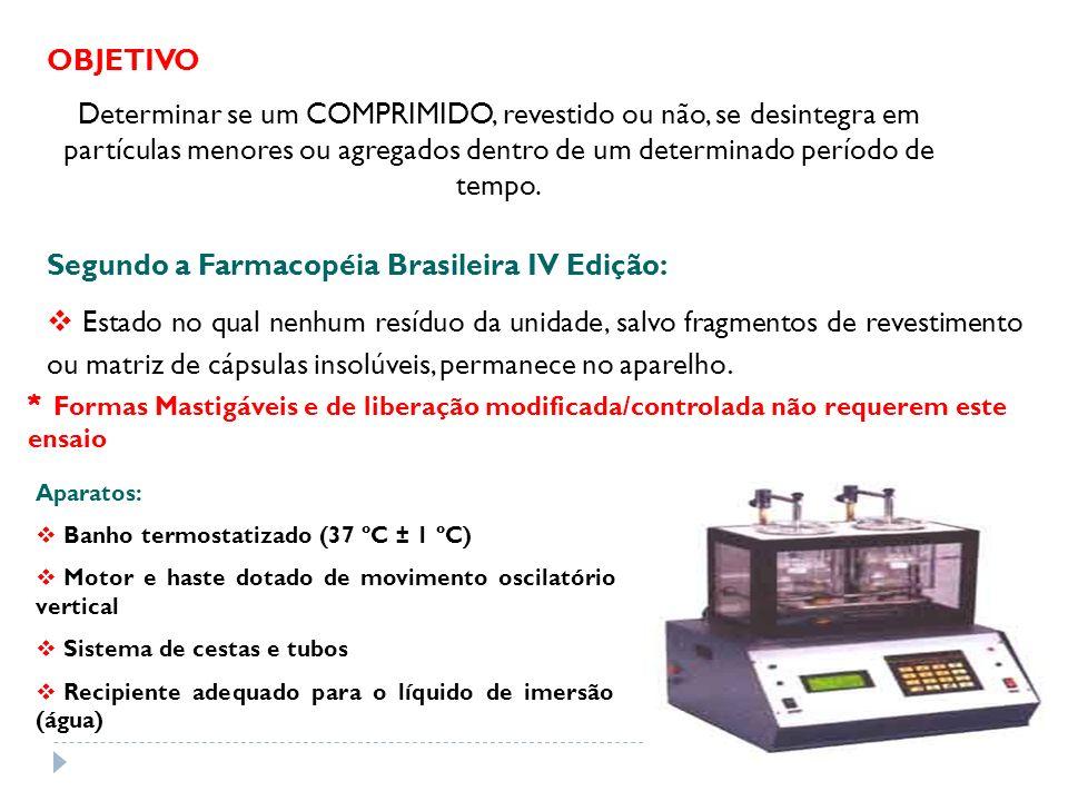 * Formas Mastigáveis e de liberação modificada/controlada não requerem este ensaio Segundo a Farmacopéia Brasileira IV Edição: Estado no qual nenhum r