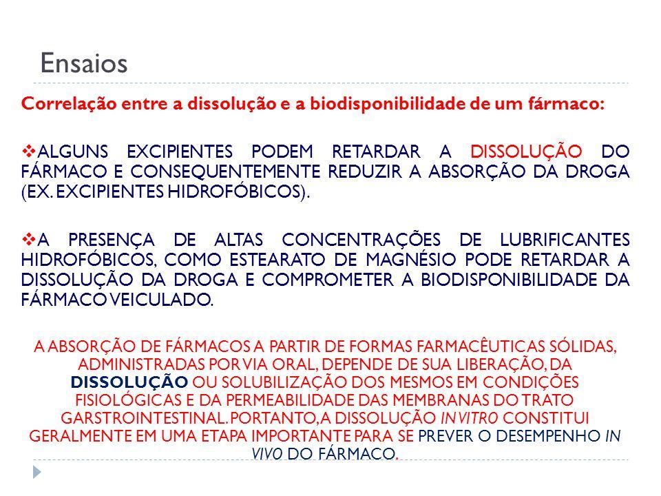 Correlação entre a dissolução e a biodisponibilidade de um fármaco: ALGUNS EXCIPIENTES PODEM RETARDAR A DISSOLUÇÃO DO FÁRMACO E CONSEQUENTEMENTE REDUZ