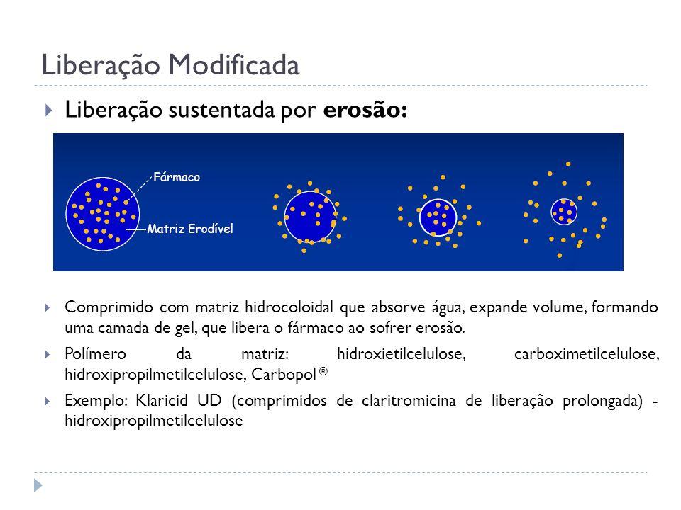 Liberação Modificada Liberação sustentada por erosão: Comprimido com matriz hidrocoloidal que absorve água, expande volume, formando uma camada de gel