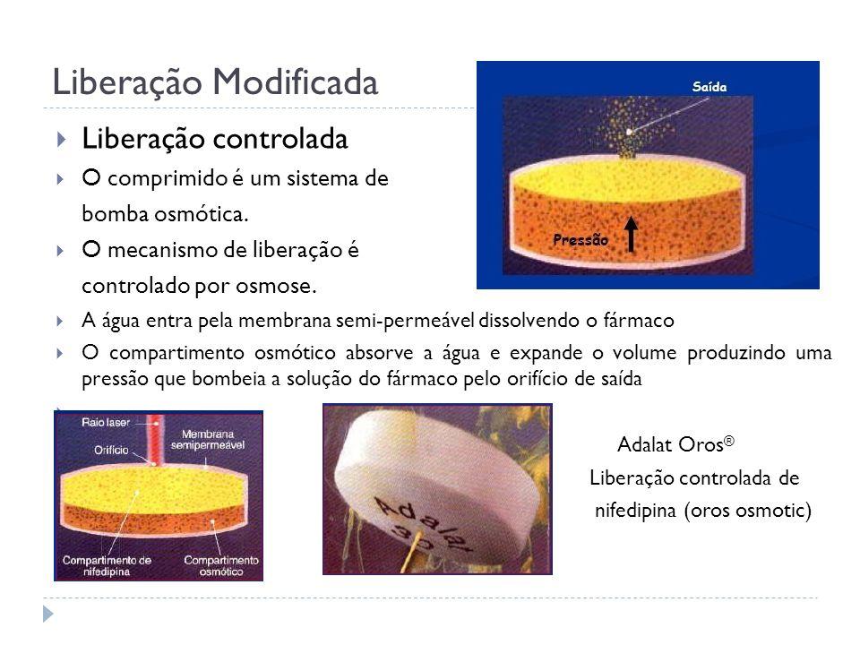 Liberação Modificada Liberação controlada O comprimido é um sistema de bomba osmótica. O mecanismo de liberação é controlado por osmose. A água entra