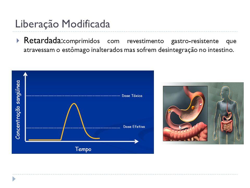 Liberação Modificada Retardada: comprimidos com revestimento gastro-resistente que atravessam o estômago inalterados mas sofrem desintegração no intes