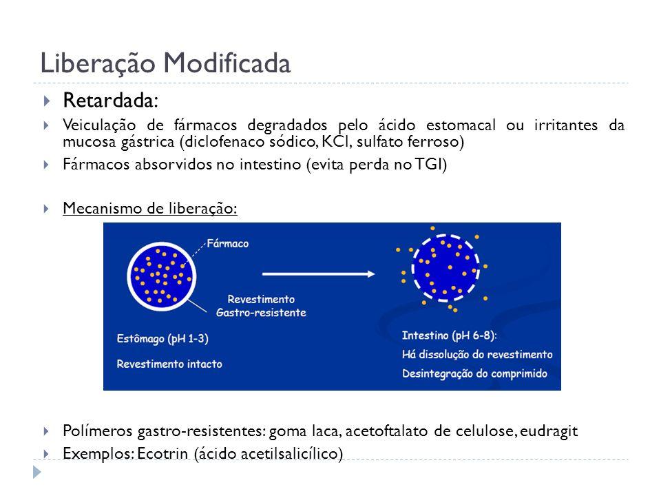 Liberação Modificada Retardada: Veiculação de fármacos degradados pelo ácido estomacal ou irritantes da mucosa gástrica (diclofenaco sódico, KCl, sulf