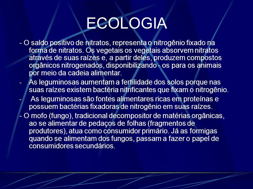 ECOLOGIA - O saldo positivo de nitratos, representa o nitrogênio fixado na forma de nitratos. Os vegetais os vegetais absorvem nitratos através de sua