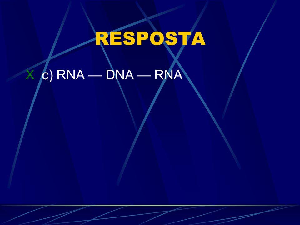 RESPOSTA X c) RNA DNA RNA