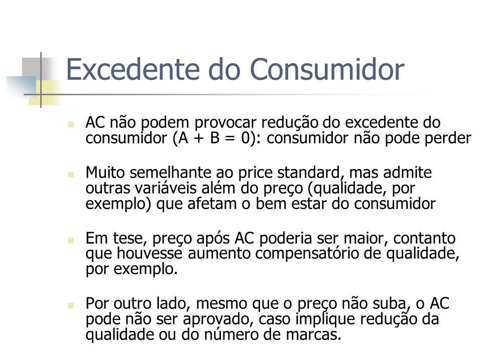 Excedente do Consumidor AC não podem provocar redução do excedente do consumidor (A + B = 0): consumidor não pode perder Muito semelhante ao price sta