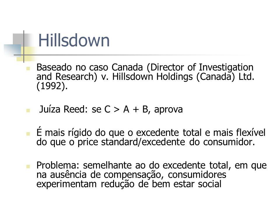 Hillsdown Baseado no caso Canada (Director of Investigation and Research) v. Hillsdown Holdings (Canada) Ltd. (1992). Juíza Reed: se C > A + B, aprova