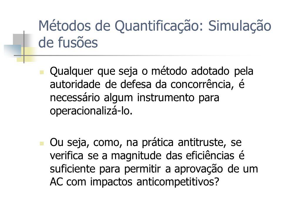 Métodos de Quantificação: Simulação de fusões Qualquer que seja o método adotado pela autoridade de defesa da concorrência, é necessário algum instrum